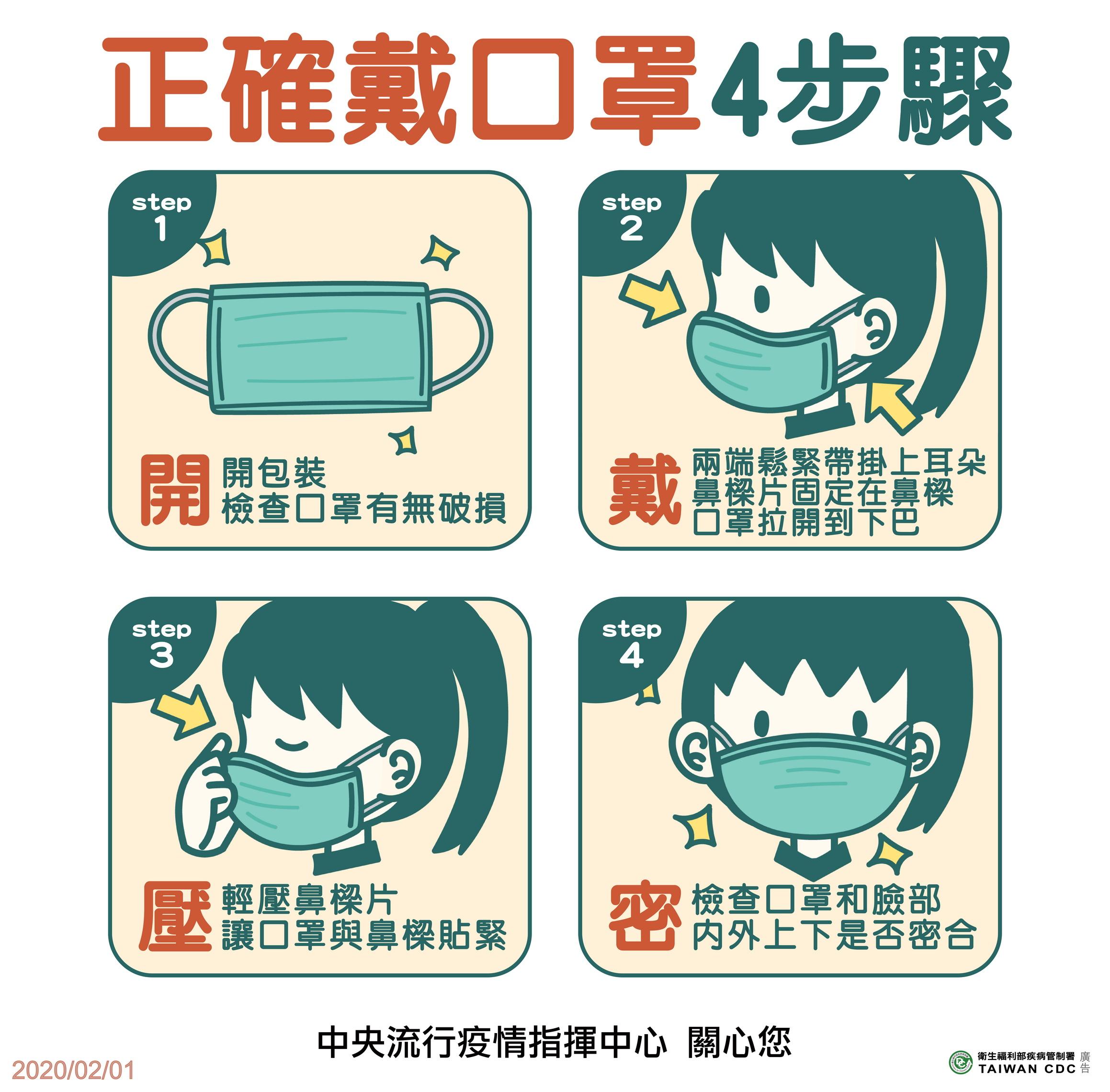 正確戴口罩4步驟(疾管署)