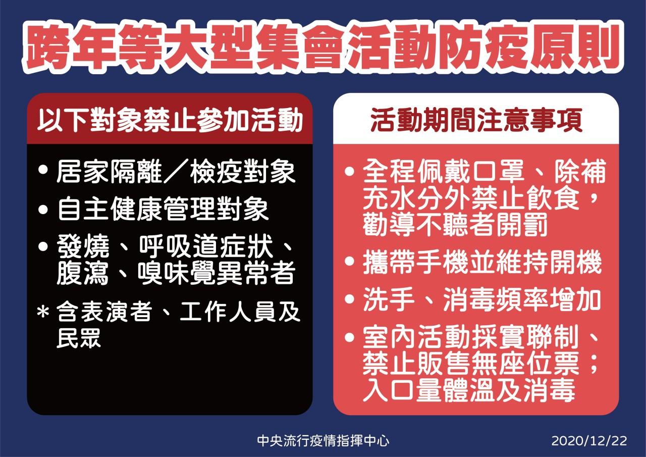 跨年等大型集會活動防疫原則(疾管署)