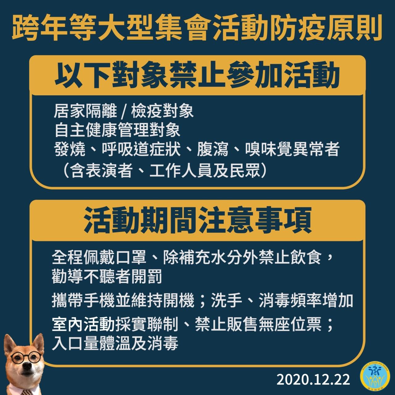 跨年等大型集會活動防疫原則(衛福部)