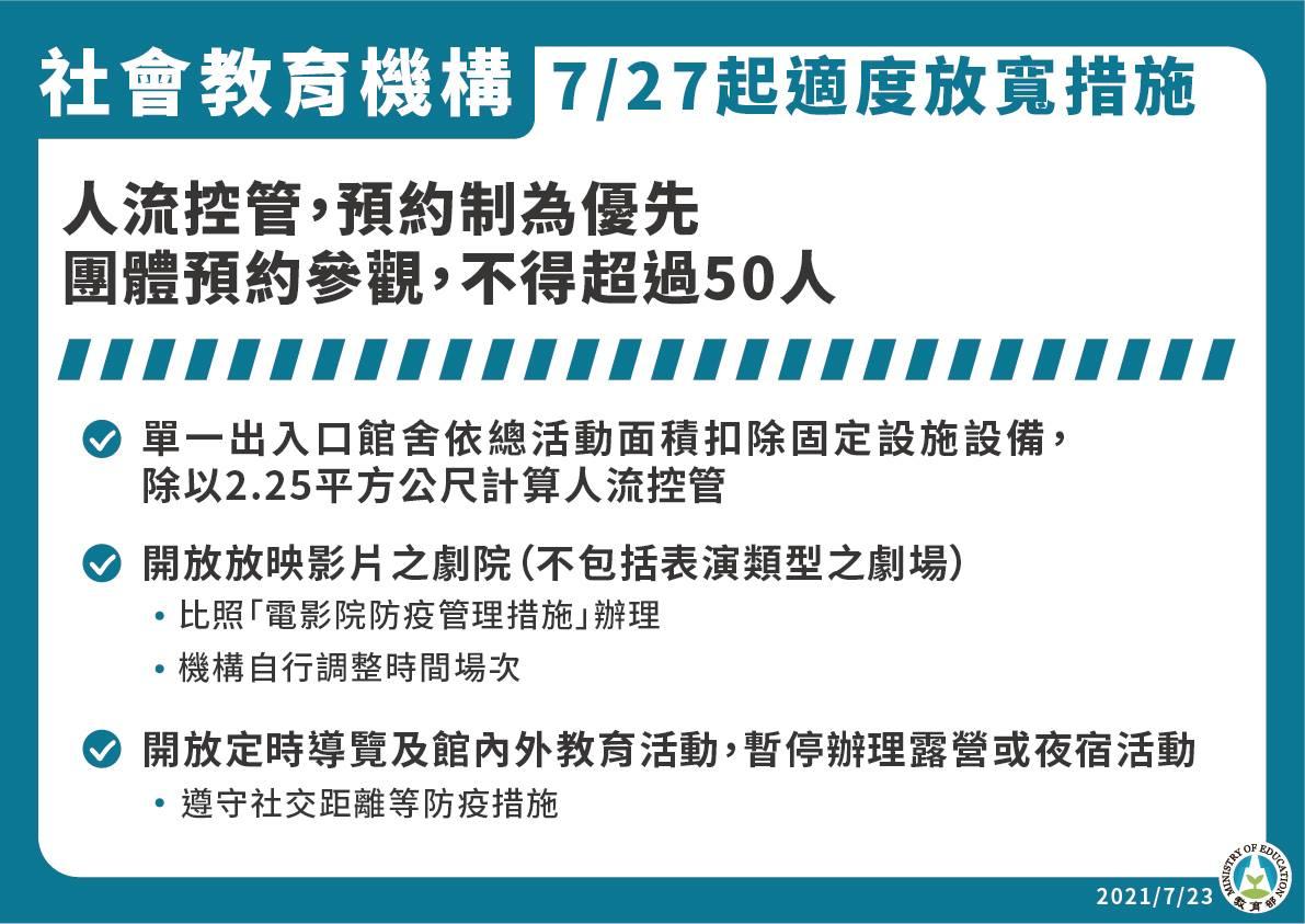 【0727起適度放寬措施】社會教育機構