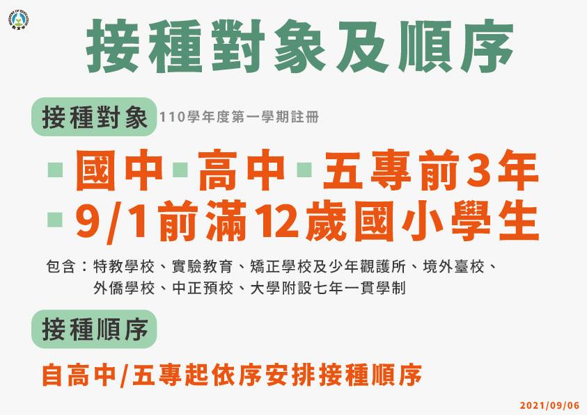 2.【學生接種BNT疫苗】接種對象及順序